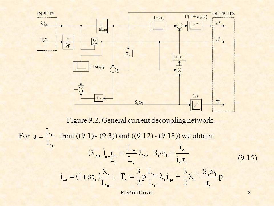 Figure 9.2. General current decoupling network