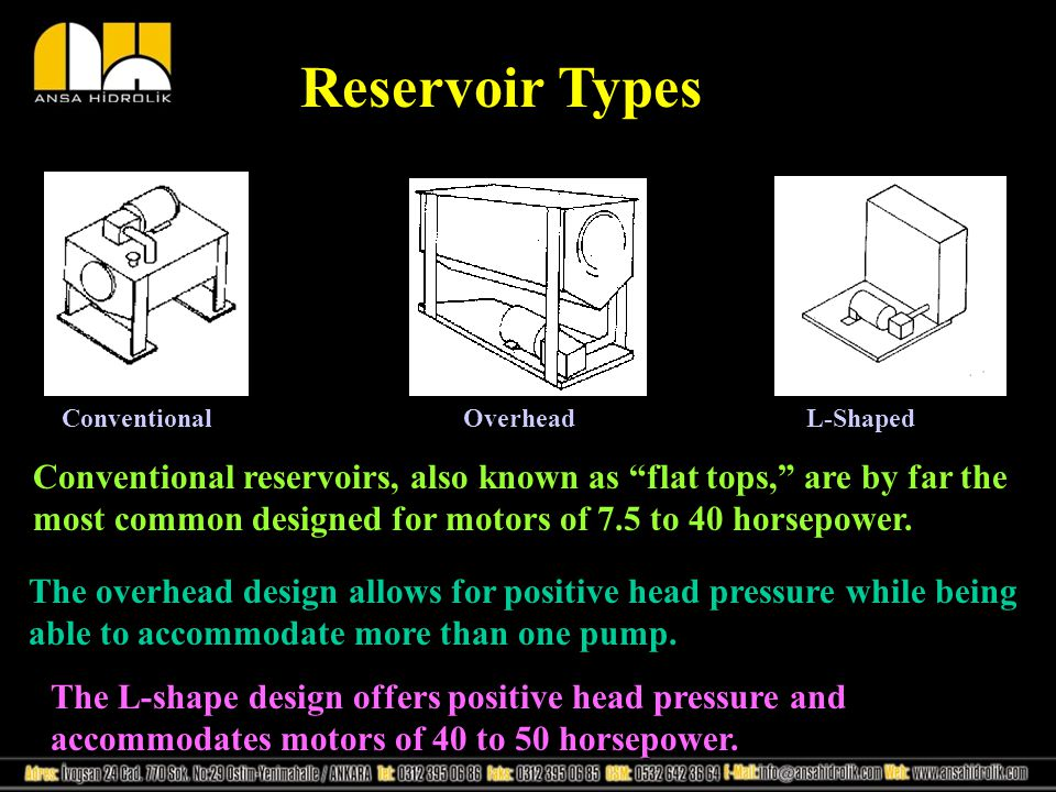 Reservoir Types Conventional Overhead L-Shaped.