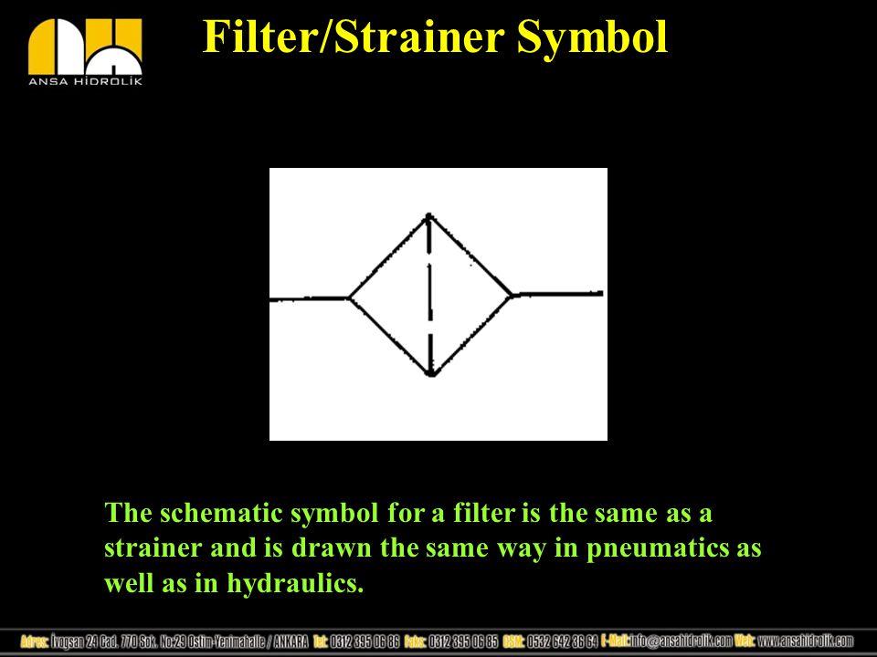 Filter/Strainer Symbol