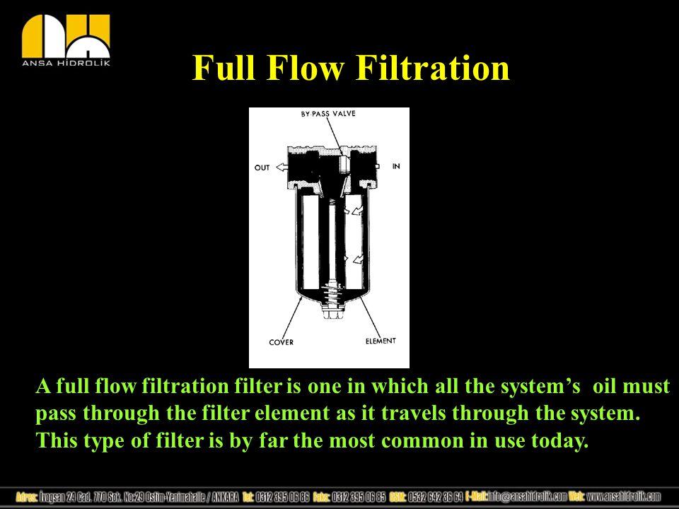 Full Flow Filtration