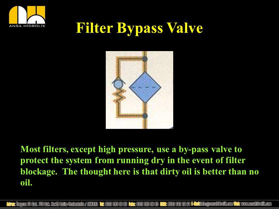 Filter Bypass Valve
