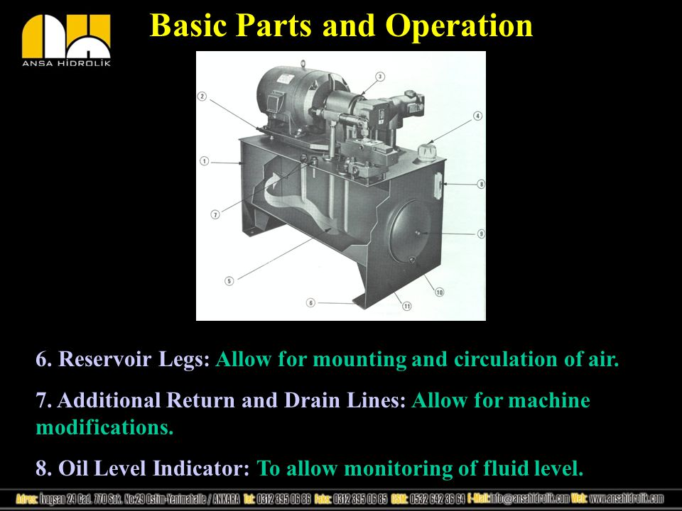 Basic Parts and Operation