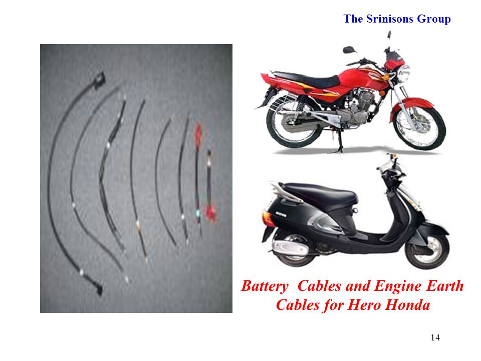 Battery Cables and Engine Earth Cables for Hero Honda