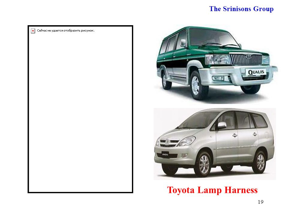 The Srinisons Group Toyota Lamp Harness