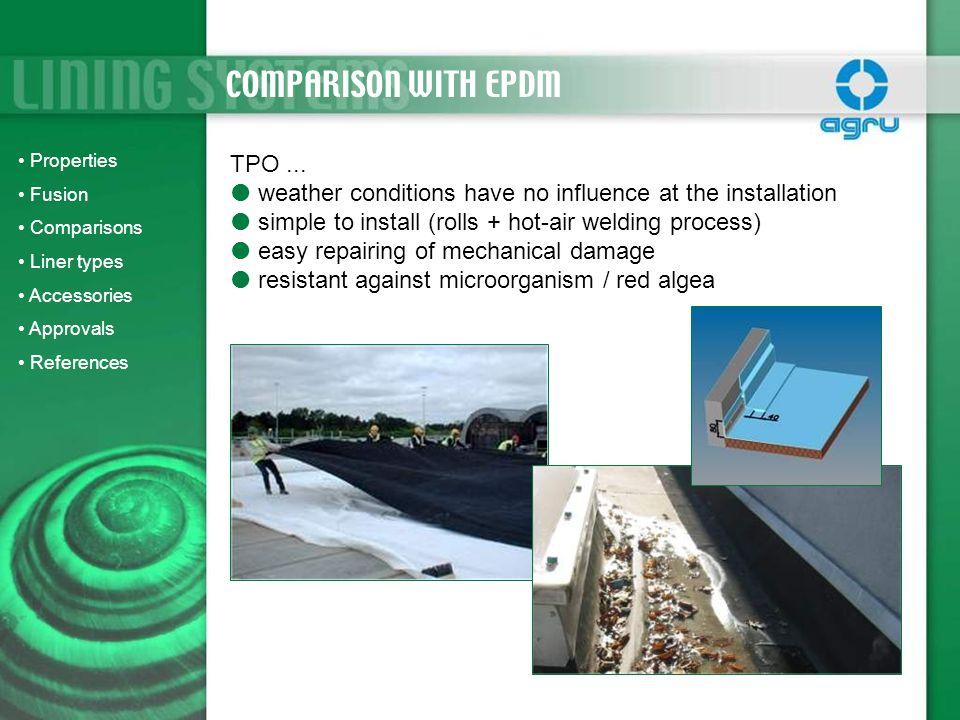 COMPARISON WITH EPDM TPO ...