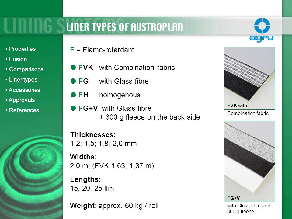 LINER TYPES OF AUSTROPLAN