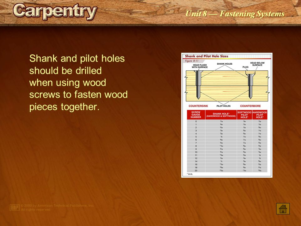 Shank and pilot holes should be drilled when using wood screws to fasten wood pieces together.