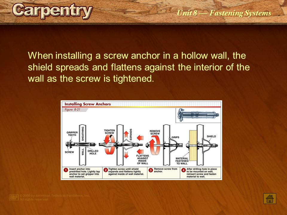 When installing a screw anchor in a hollow wall, the shield spreads and flattens against the interior of the wall as the screw is tightened.