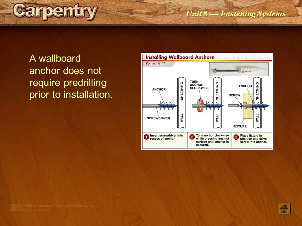 A wallboard anchor does not require predrilling prior to installation.