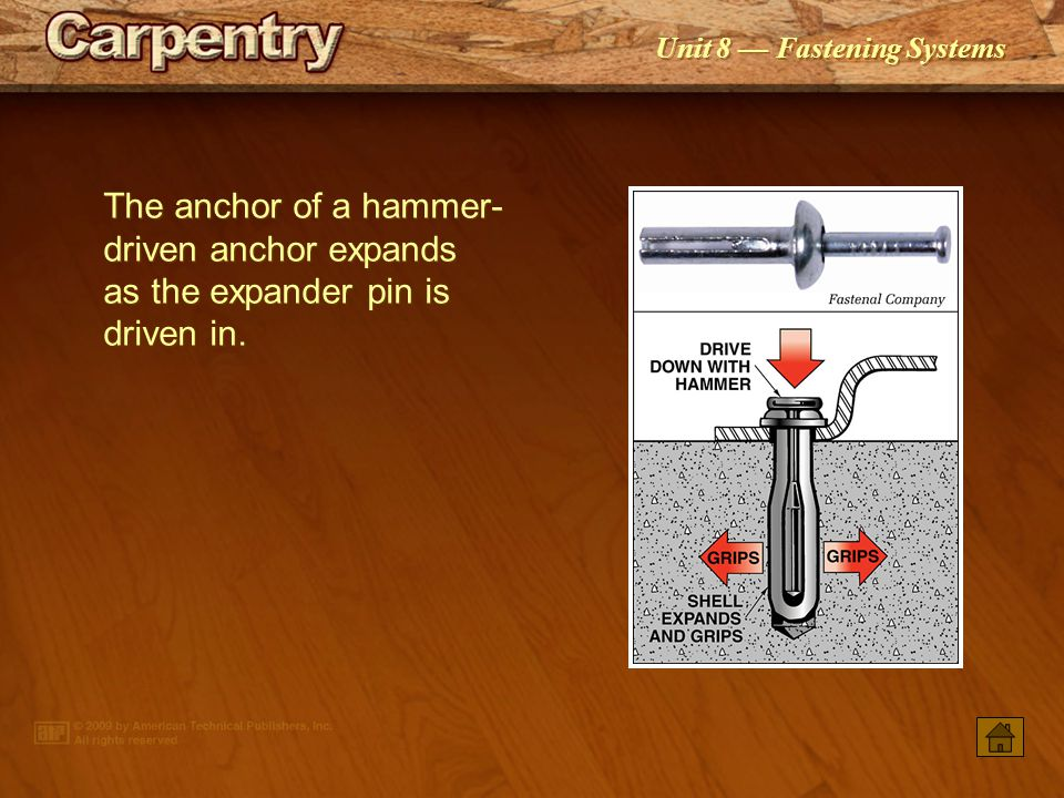 The anchor of a hammer-driven anchor expands as the expander pin is driven in.