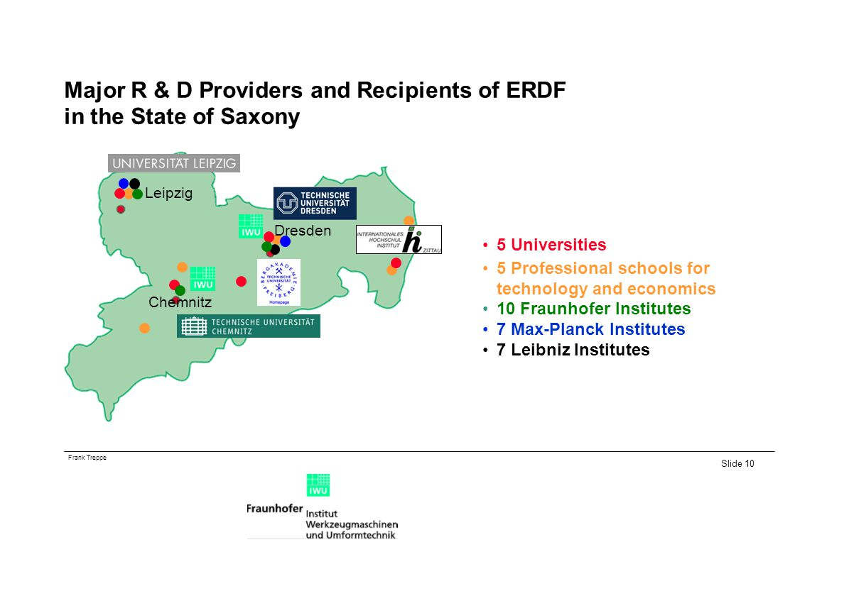 Major R & D Providers and Recipients of ERDF in the State of Saxony