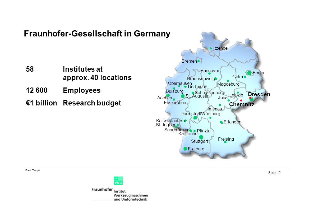 Fraunhofer-Gesellschaft in Germany