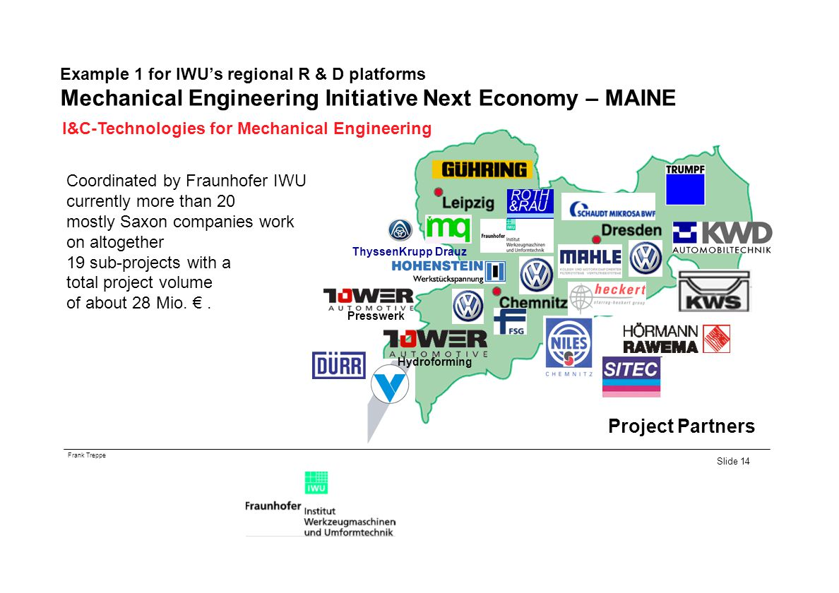 Example 1 for IWU's regional R & D platforms Mechanical Engineering Initiative Next Economy – MAINE