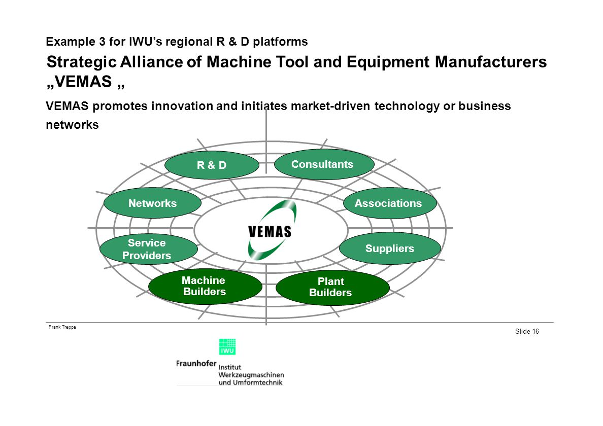 Example 3 for IWU's regional R & D platforms