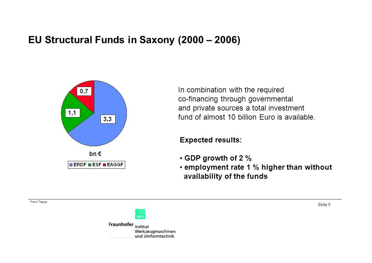 EU Structural Funds in Saxony (2000 – 2006)