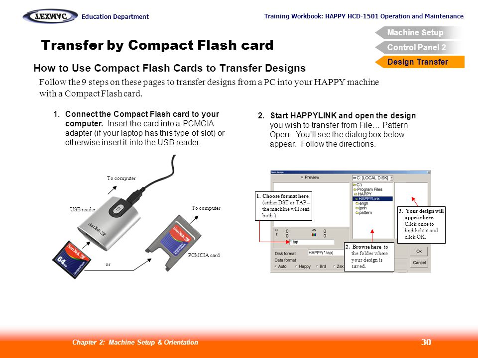 Transfer by Compact Flash card