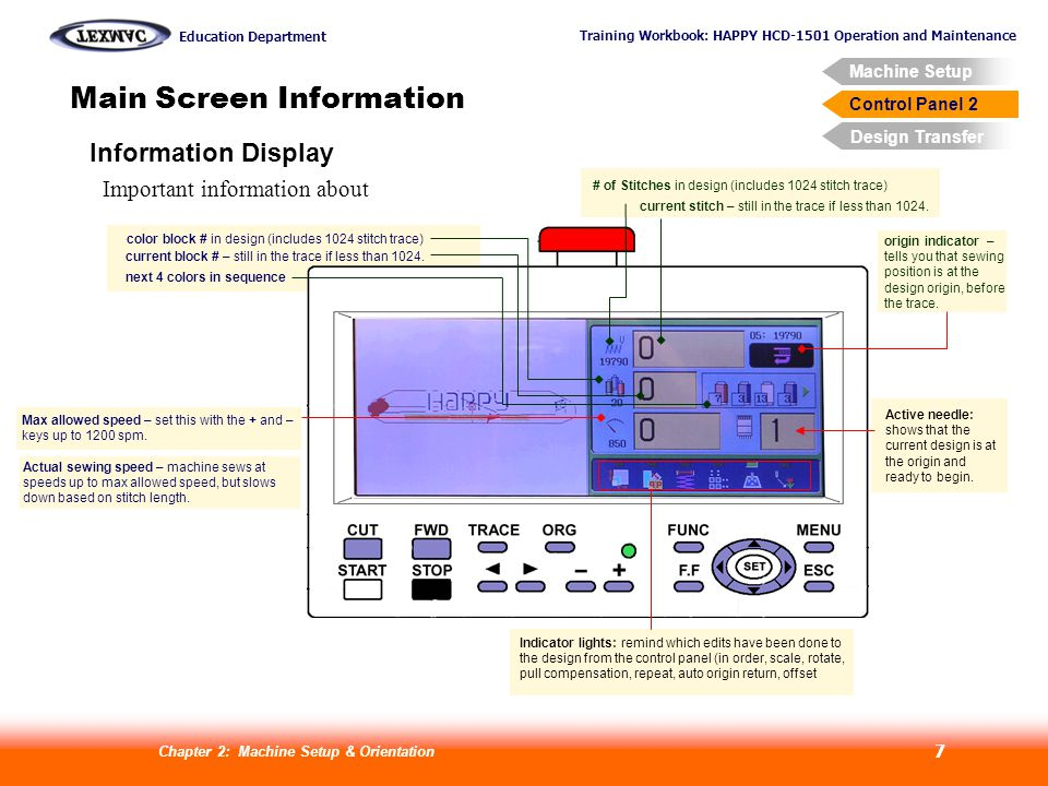 Main Screen Information