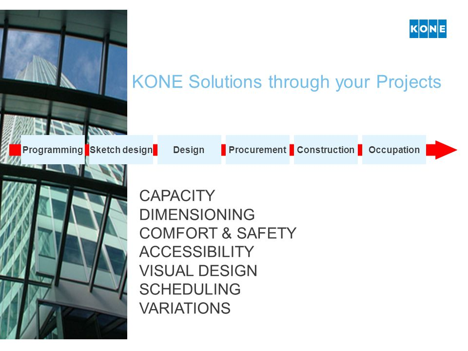 KONE Solutions through your Projects