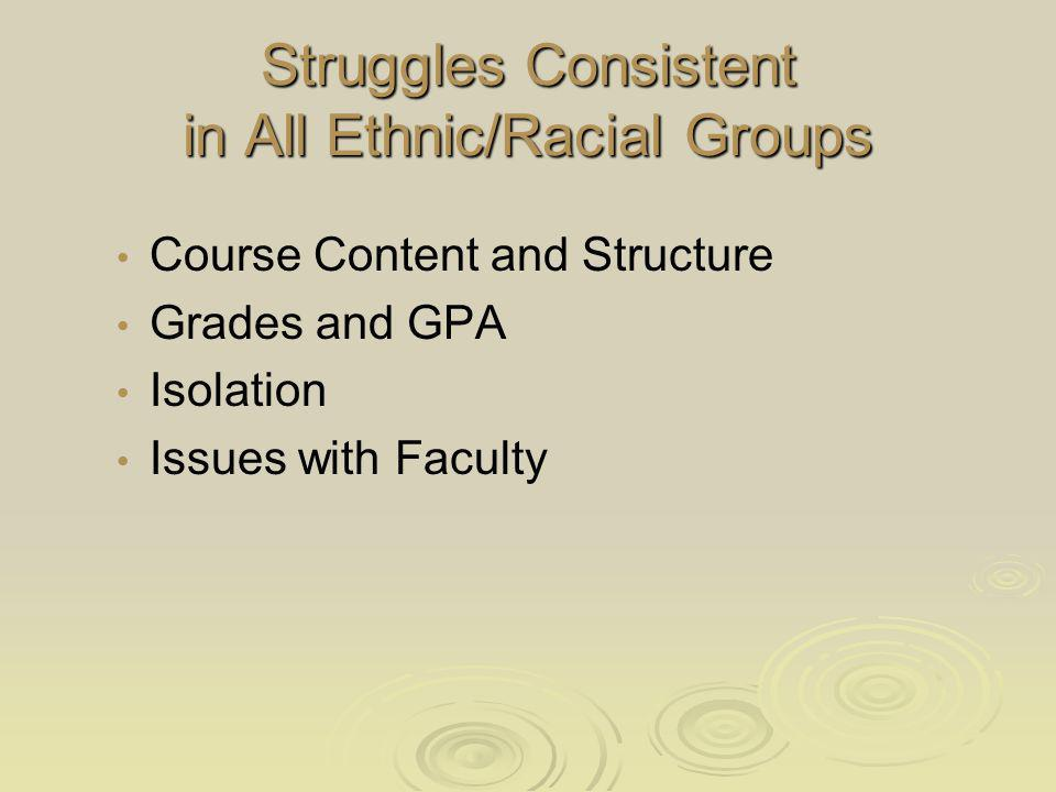 Struggles Consistent in All Ethnic/Racial Groups