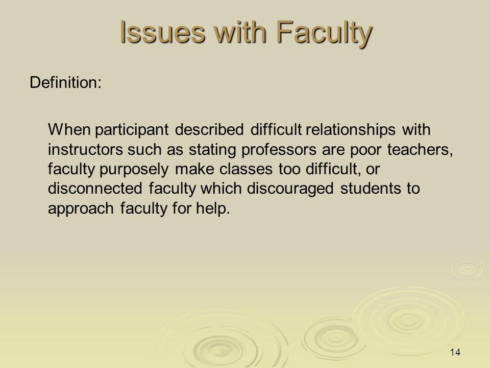 Issues with Faculty