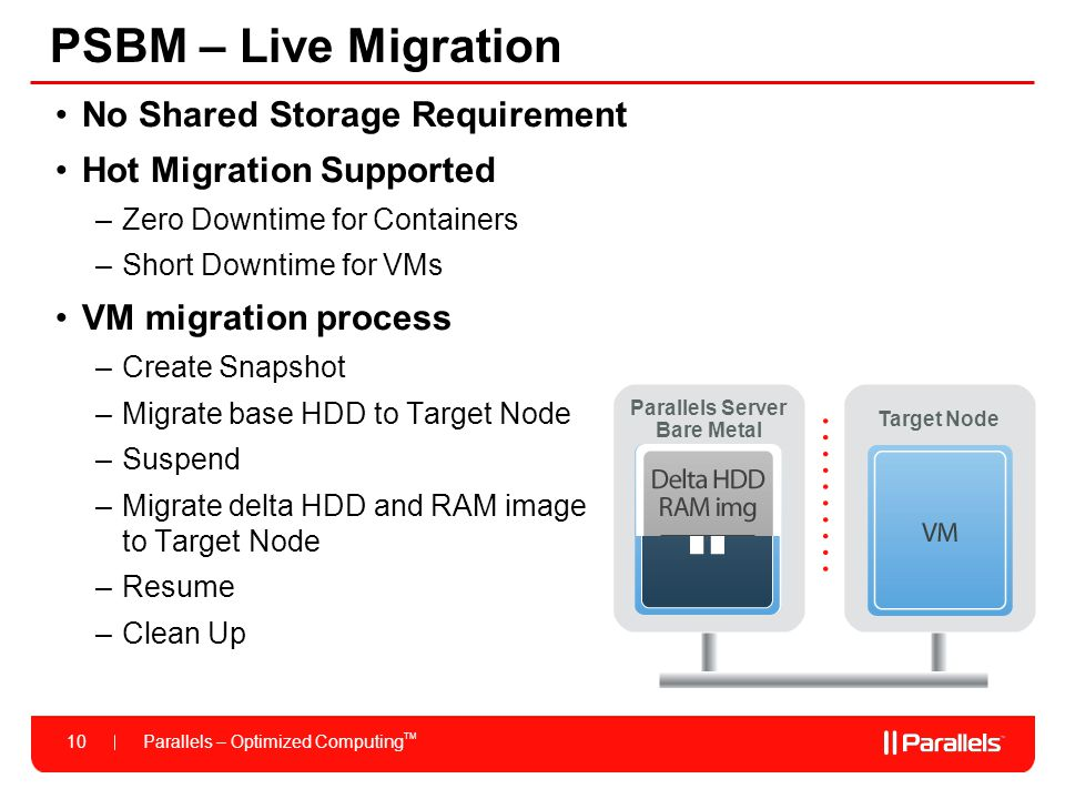 PSBM – Live Migration No Shared Storage Requirement
