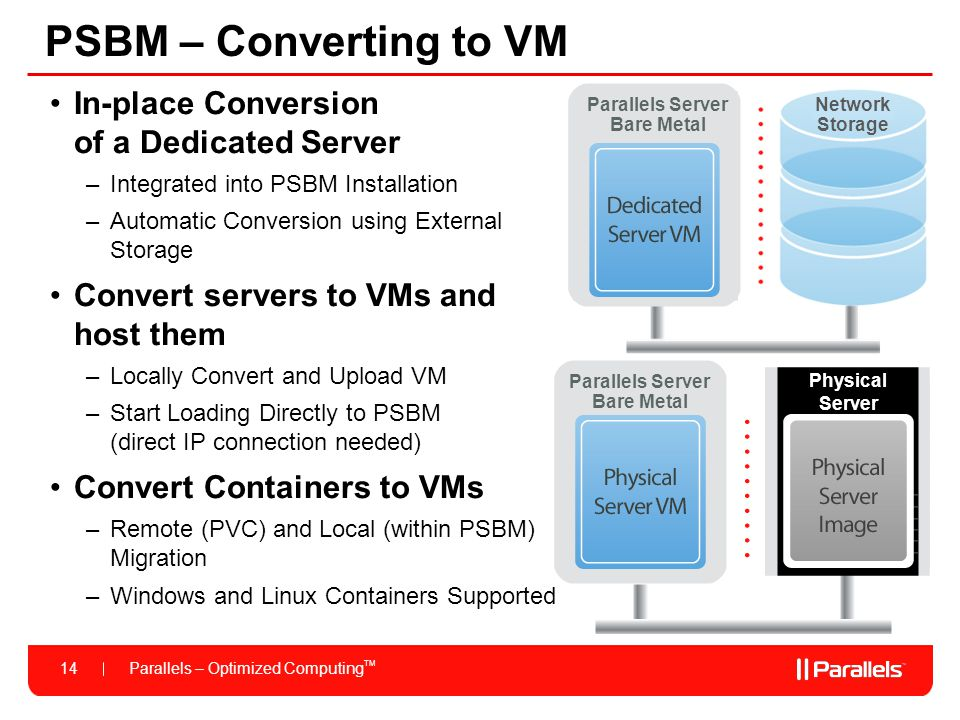 PSBM – Converting to VM In-place Conversion of a Dedicated Server