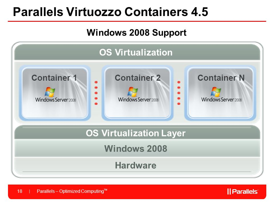 Parallels Virtuozzo Containers 4.5