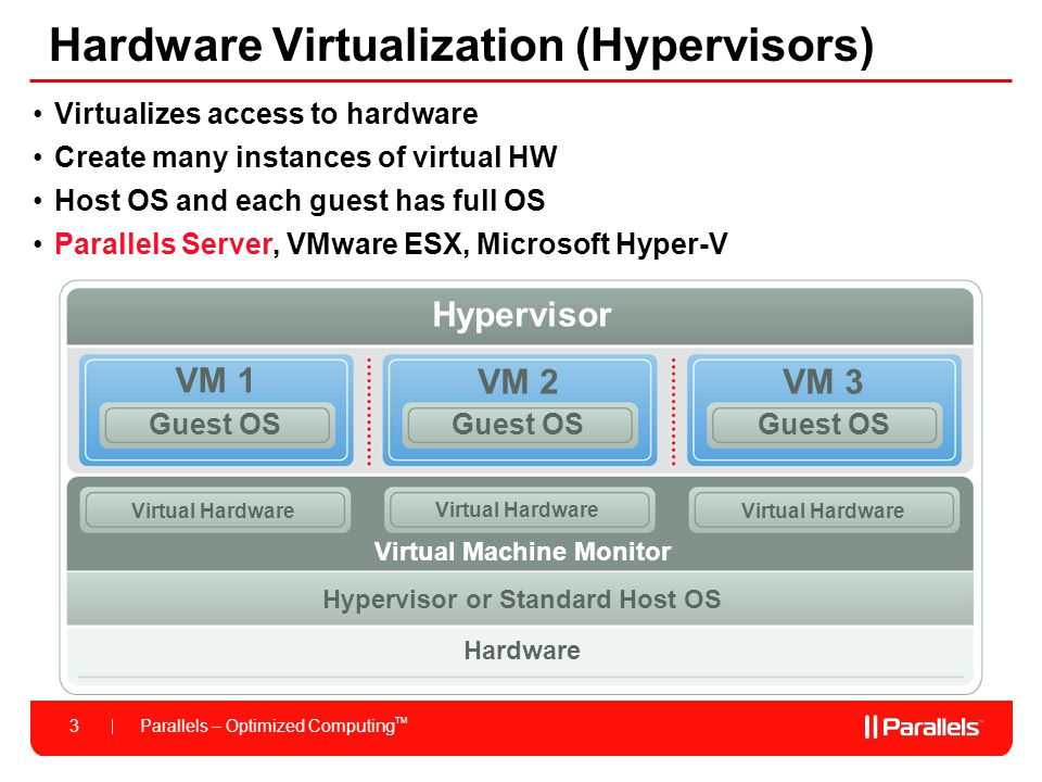 Hardware Virtualization (Hypervisors)