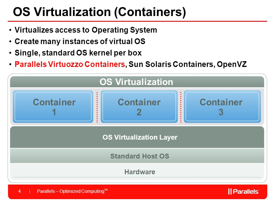 OS Virtualization (Containers)