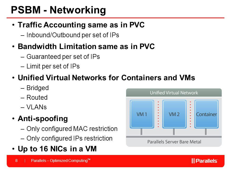 PSBM - Networking Traffic Accounting same as in PVC
