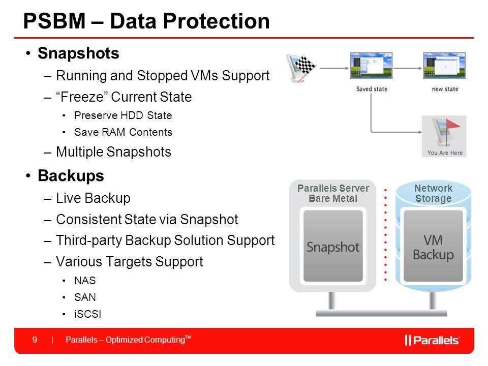 PSBM – Data Protection Snapshots Backups