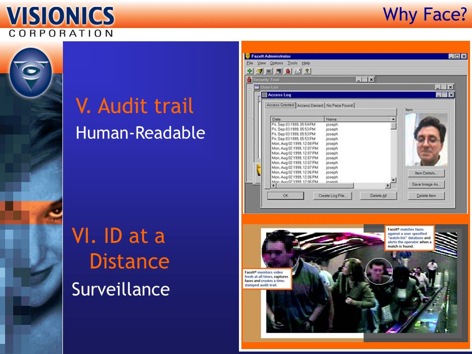 V. Audit trail VI. ID at a Distance Why Face Surveillance