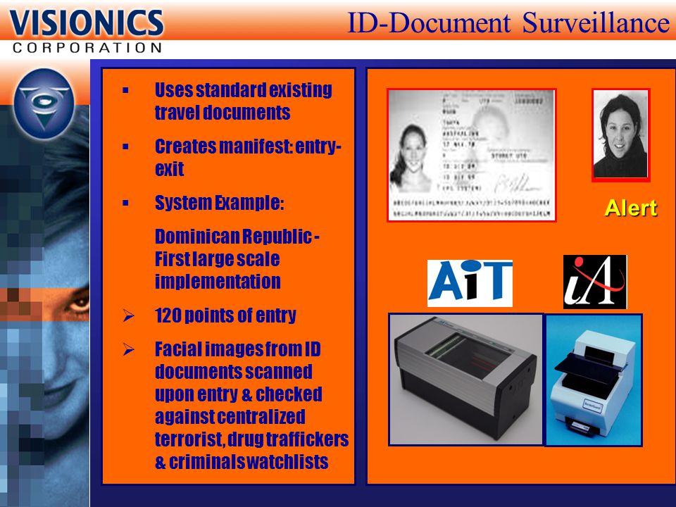 ID-Document Surveillance