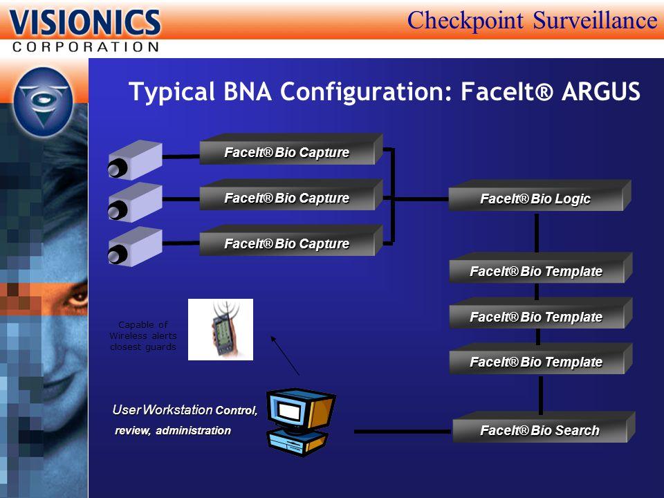 Typical BNA Configuration: FaceIt® ARGUS