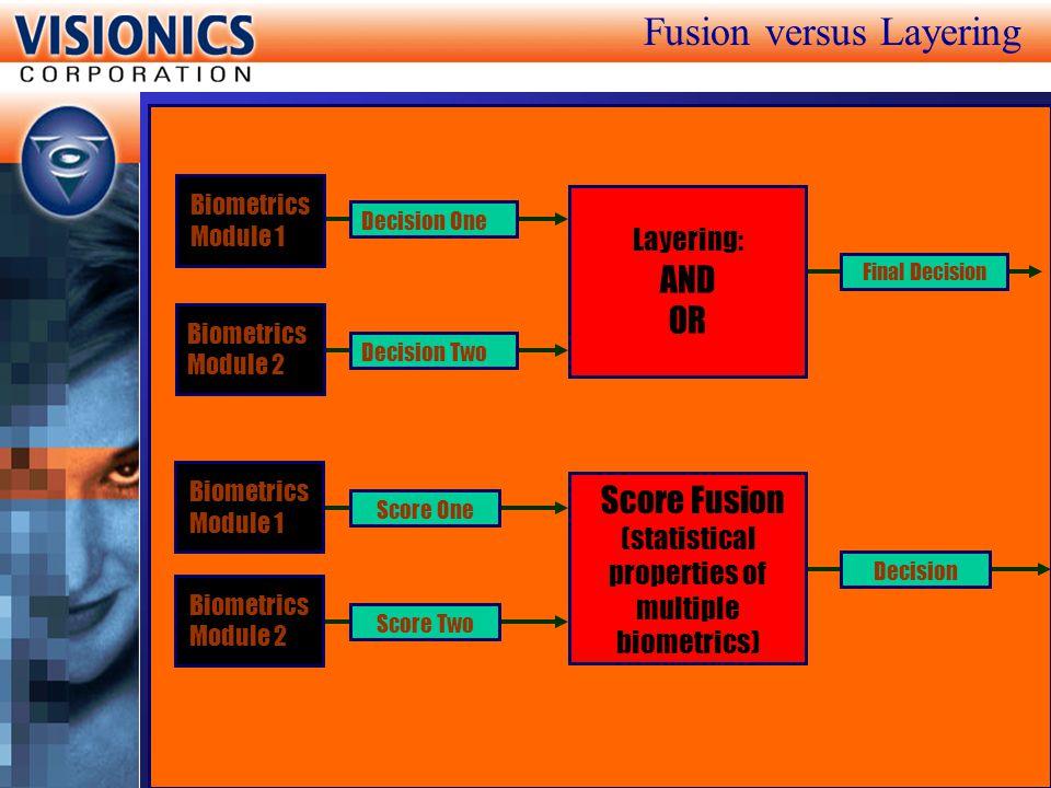 (statistical properties of multiple biometrics)