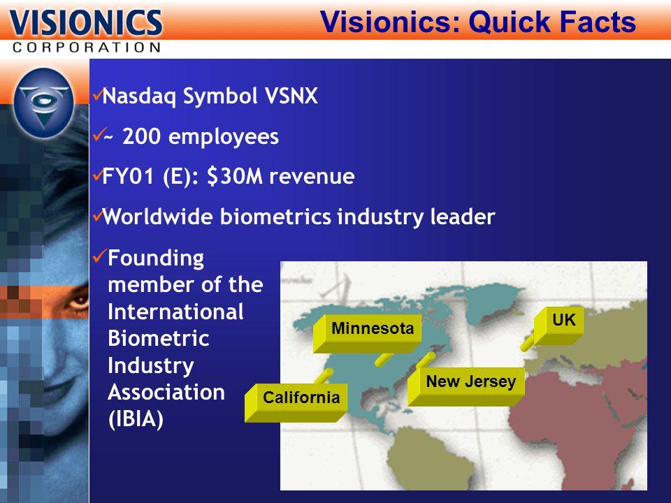 Visionics: Quick Facts