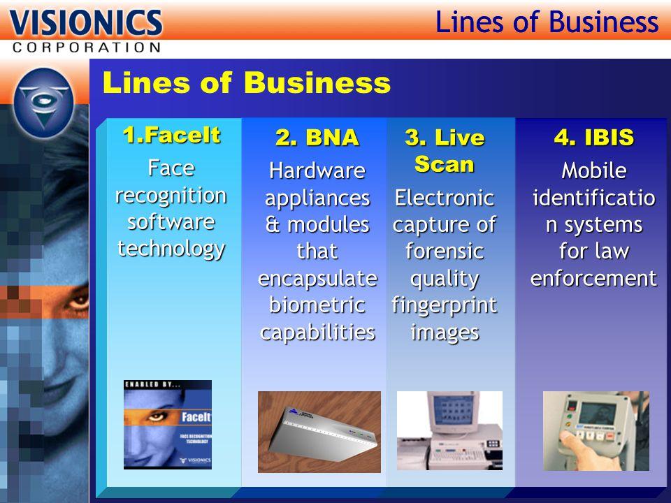 Lines of Business Lines of Business Lines of Business 1.FaceIt