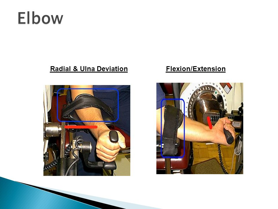 Elbow Radial & Ulna Deviation Flexion/Extension