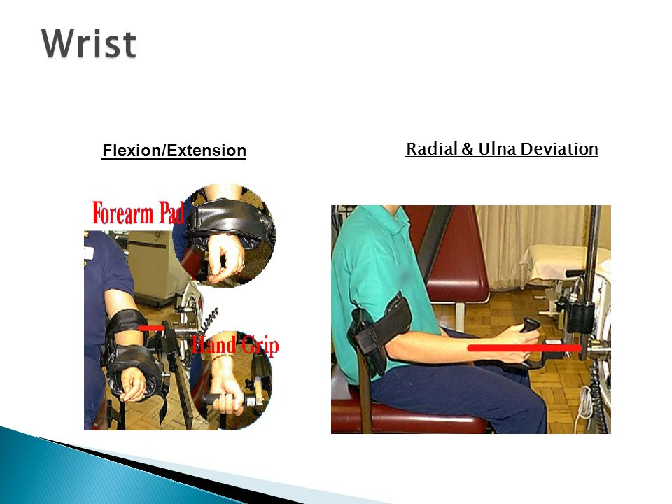Wrist Radial & Ulna Deviation Flexion/Extension