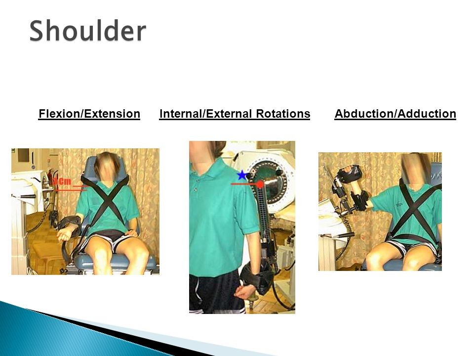 Shoulder Flexion/Extension Internal/External Rotations
