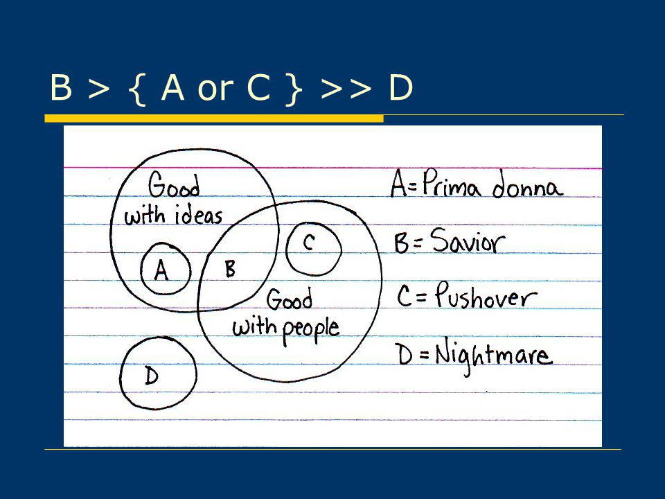B > { A or C } >> D
