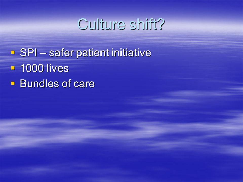 Culture shift SPI – safer patient initiative 1000 lives