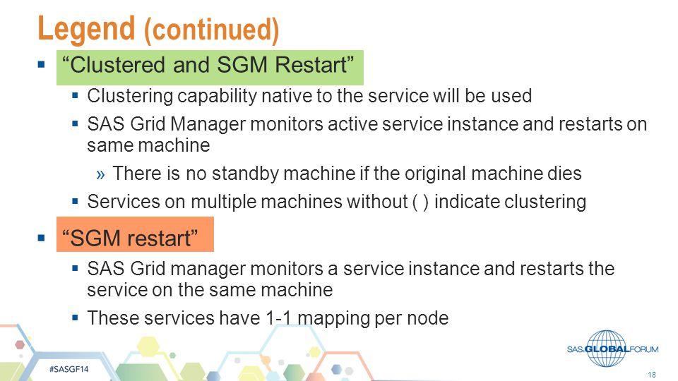 Legend (continued) Clustered and SGM Restart SGM restart