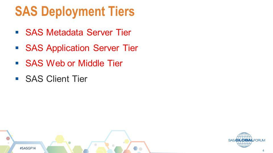 SAS Deployment Tiers SAS Metadata Server Tier