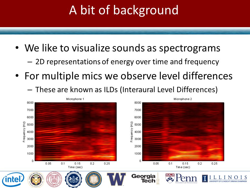 A bit of background We like to visualize sounds as spectrograms