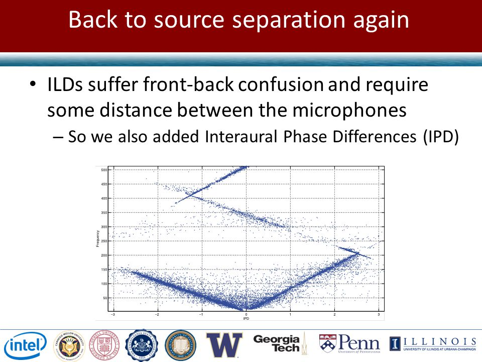 Back to source separation again