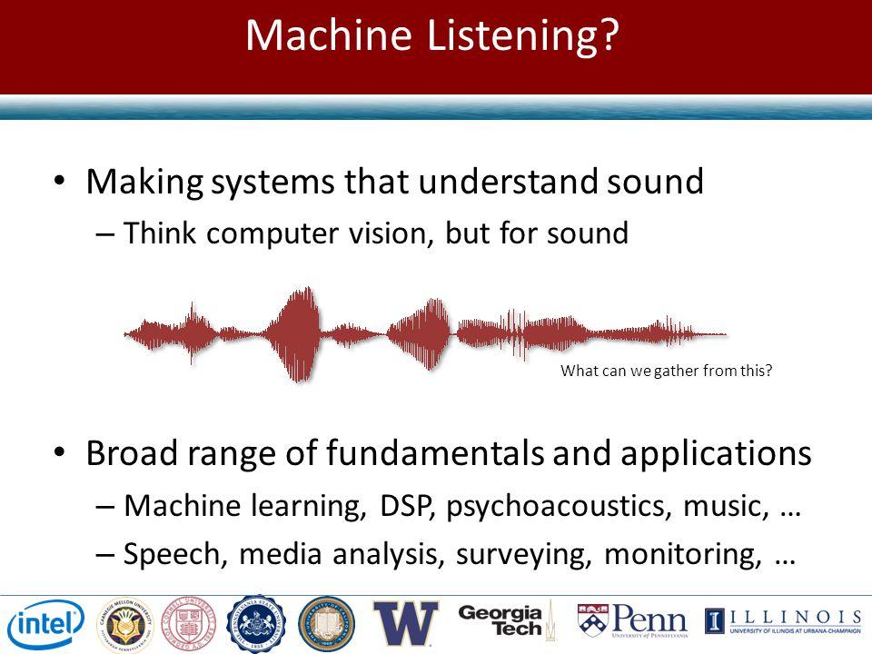 Machine Listening Making systems that understand sound