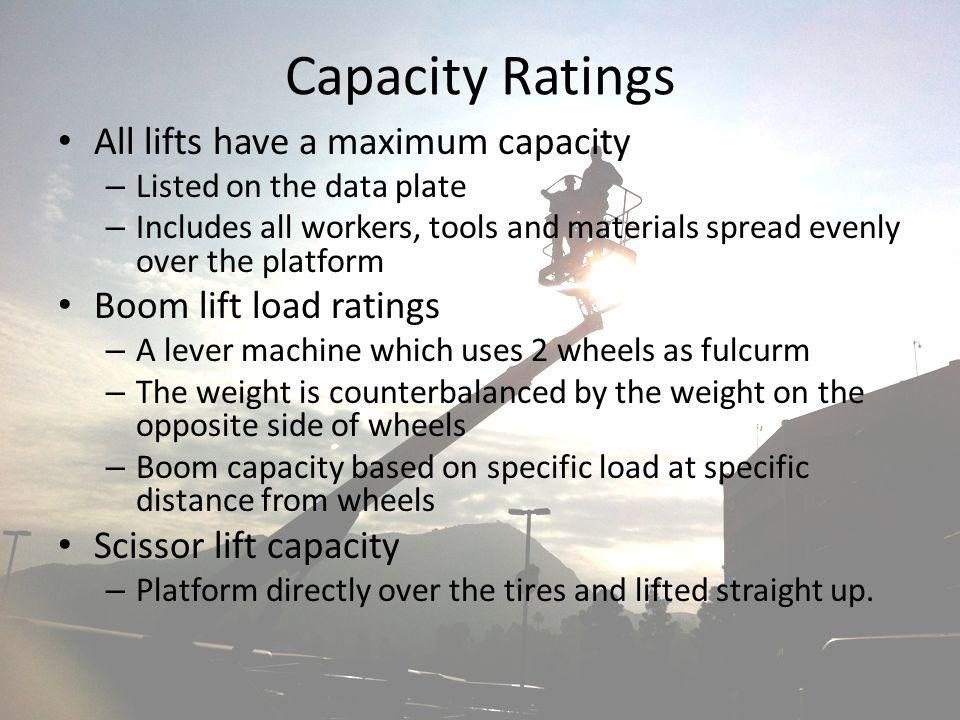 Capacity Ratings All lifts have a maximum capacity