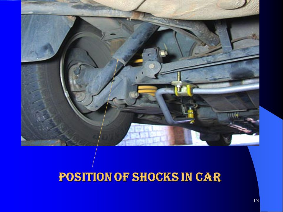 Position of Shocks in Car