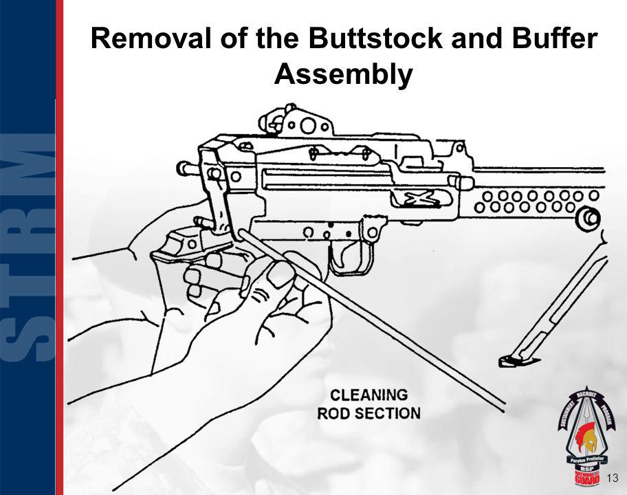 Removal of the Buttstock and Buffer Assembly